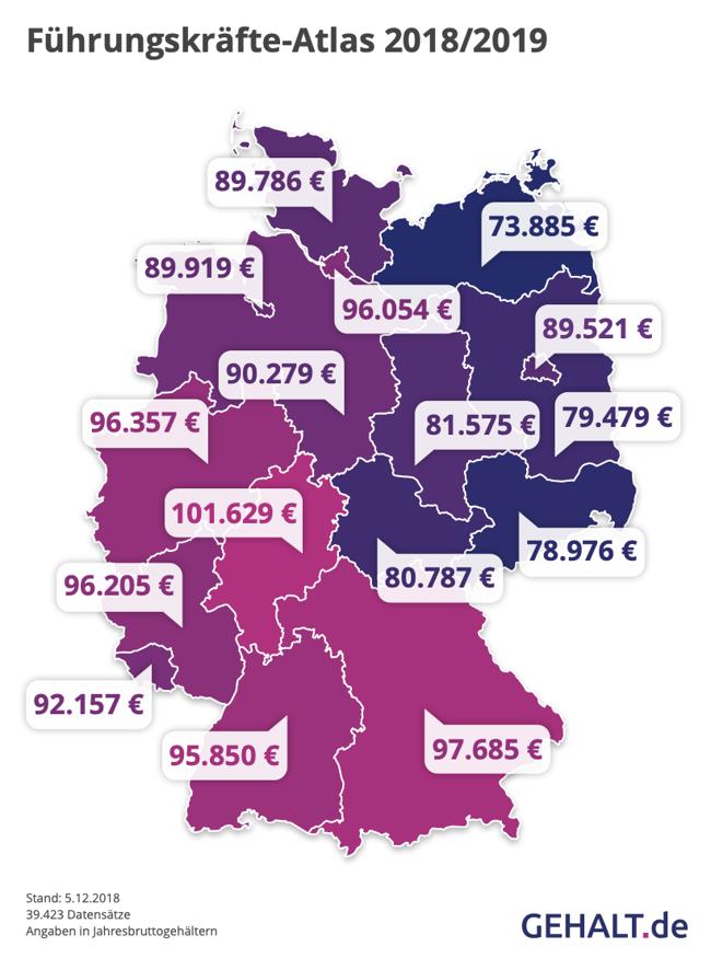 Führungskräfte-Atlas 2018/19