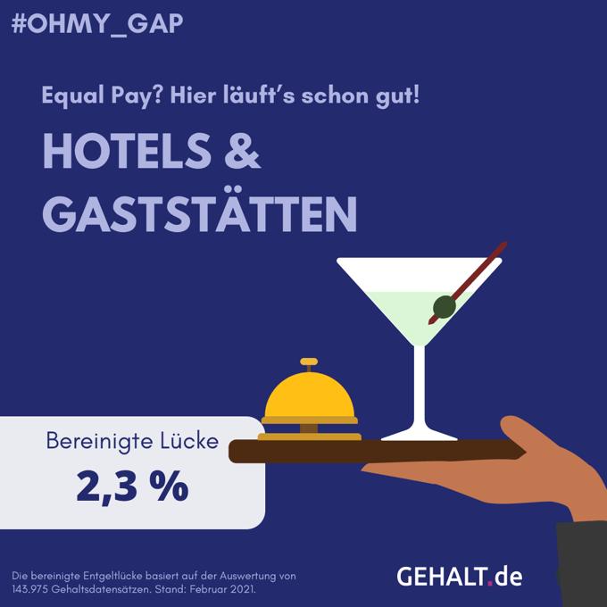 GEHALT.de Instagram Kampagne #OHMY_GAP